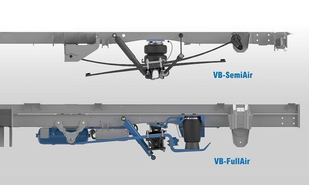 Pneumatinė pakaba - važiuoklė VB-SemiAir ir VB-FullAIr